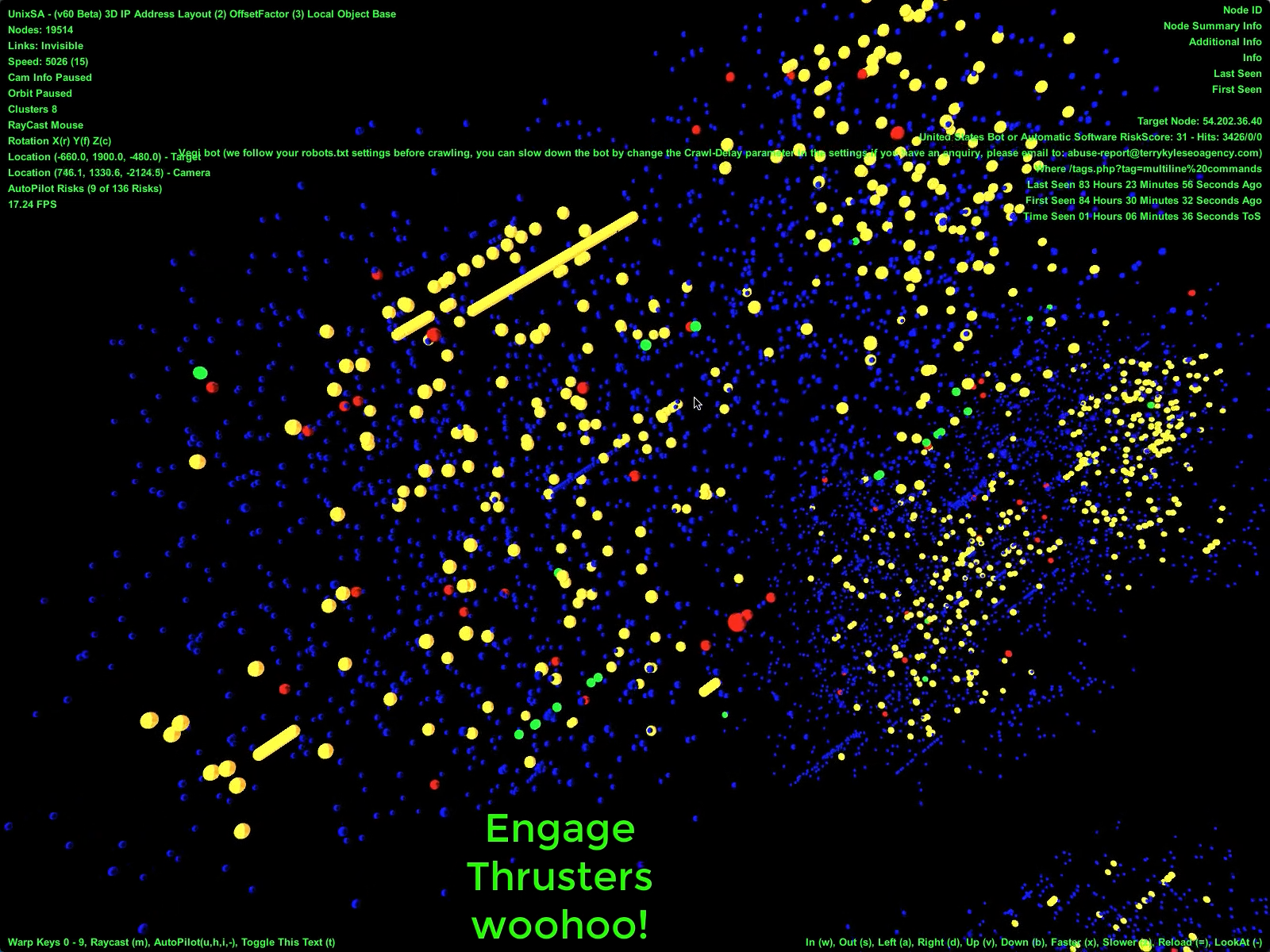 Cyberspace Situational Awareness Engage Thrusters